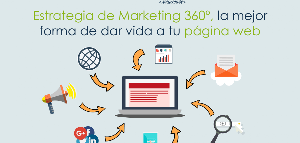 Estrategia de Marketing 360º, la mejor forma de dar vida a tu página web
