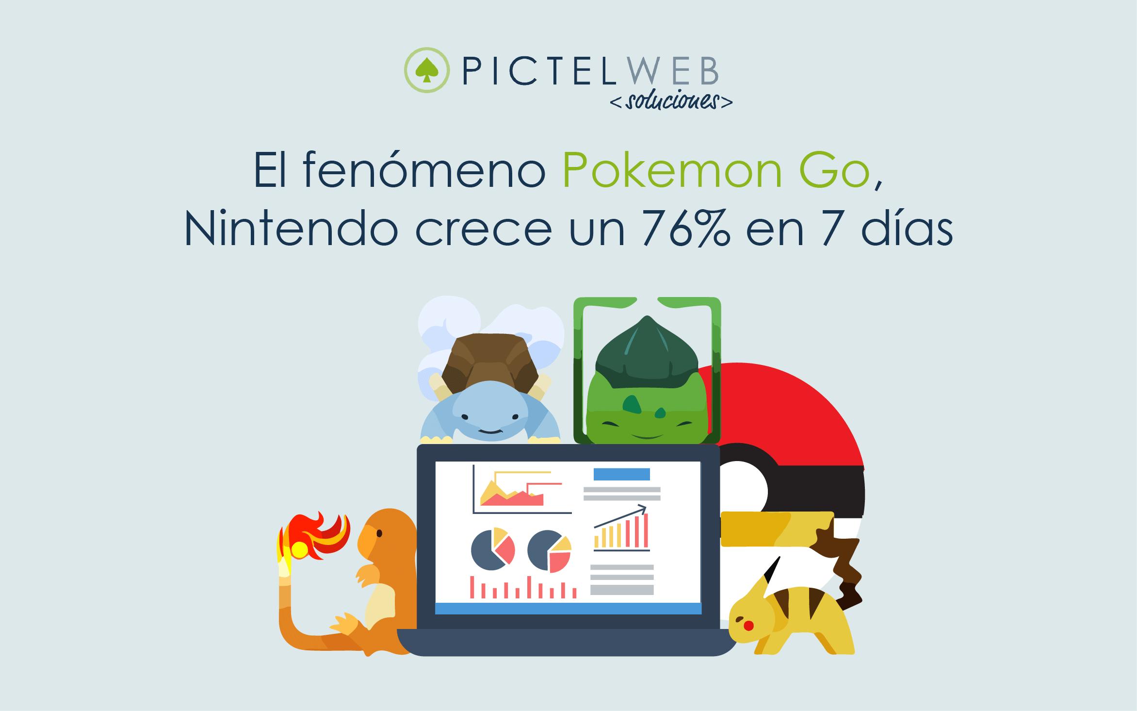 El fenómeno Pokémon Go, Nintendo crece un 76% en 7 días